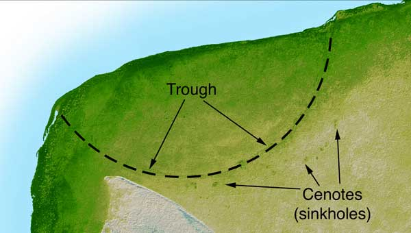 Chicxulub impact crater trough and sinkhole
